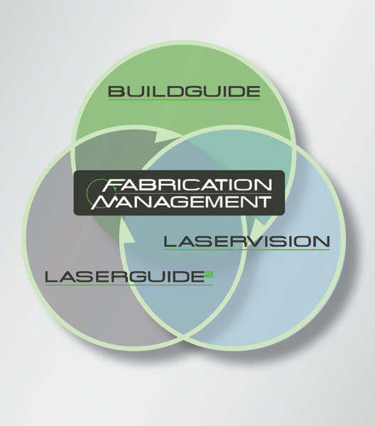 Aligned Vision Laser Hand Layup Systems